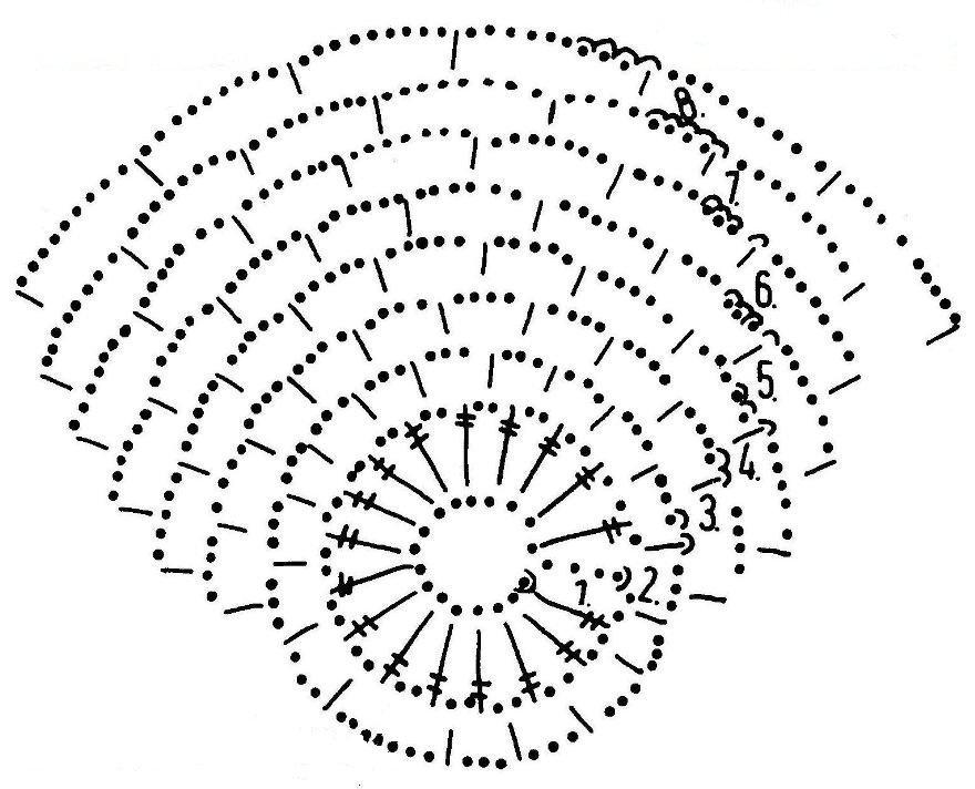 схема сеточки