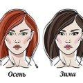 Какой подходит цвет волос под карие глаза: удачные сочетания с фото