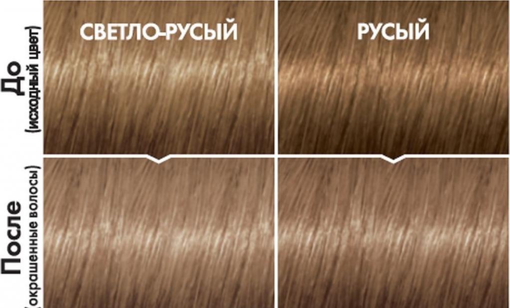 Образцы волос до и после тонирования