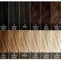 Как покрасить волосы в белый цвет без желтизны: главные правила осветления волос