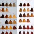 Краска для волос Keen: палитра цветов, состав, щадящее воздействие на волосы, инструкция по применению