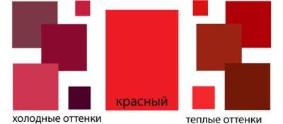 В какой цвет покраситься: способы определения лучшего оттенка, модные тенденции и фото результатов