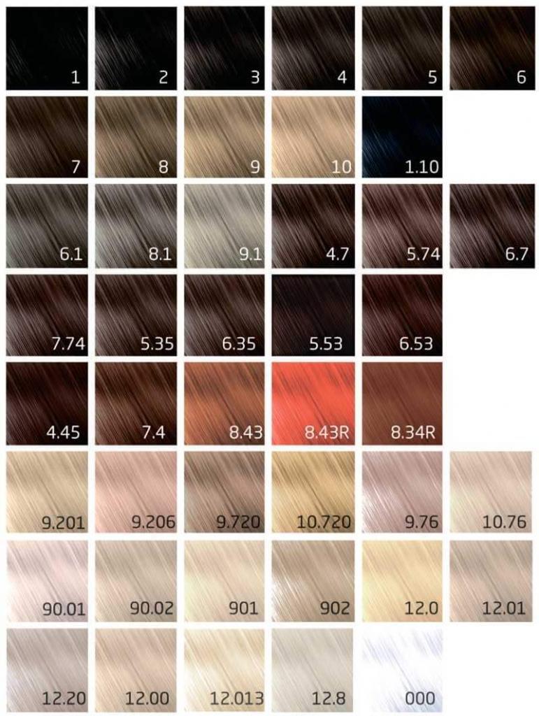 окрашивание седых волос в домашних условиях