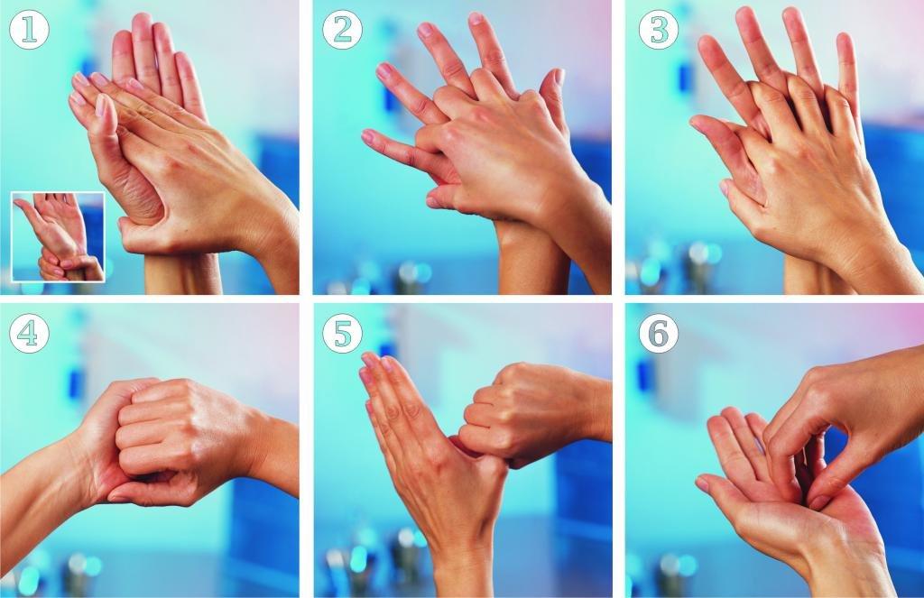 правильная обработка рук
