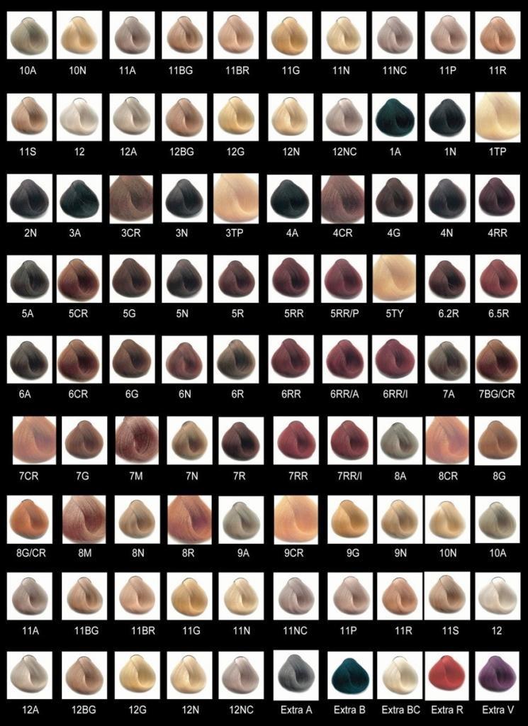 Цветовой ряд Диксон