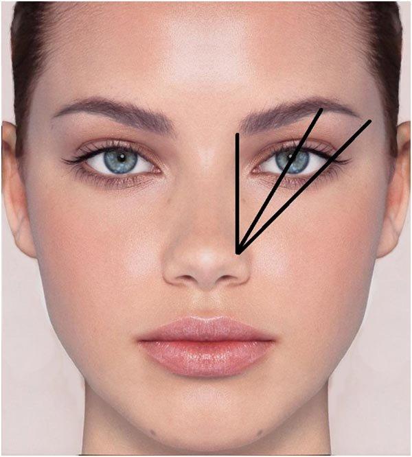 Какие брови подходят для квадратного лица